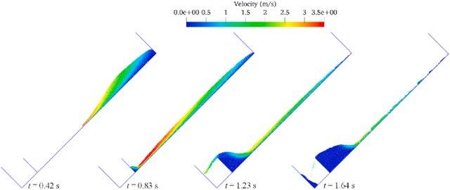 Peer-reviewed application to granular flows